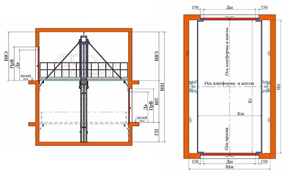 Гидравлические грузовые лифты и платформы