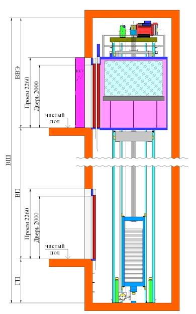 Модельный ряд лифтов компании CITYLIFT