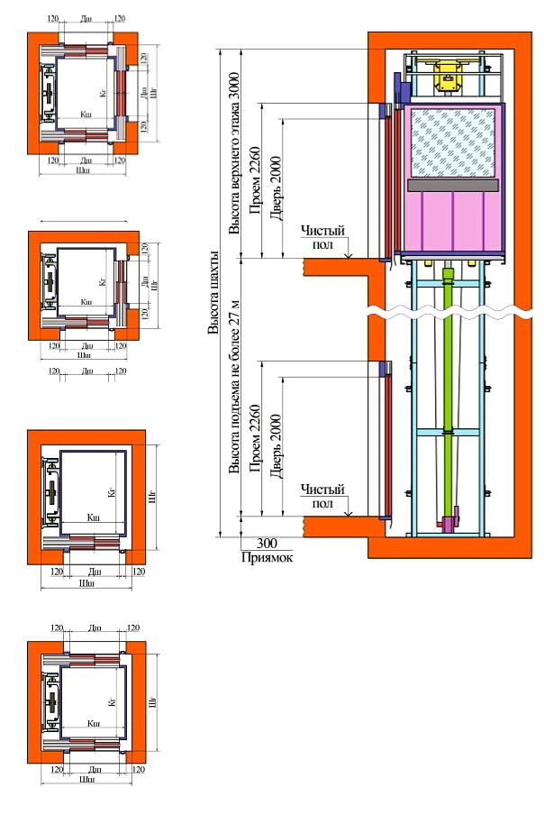 Лифт пассажирский гидравлический ПГЛ
